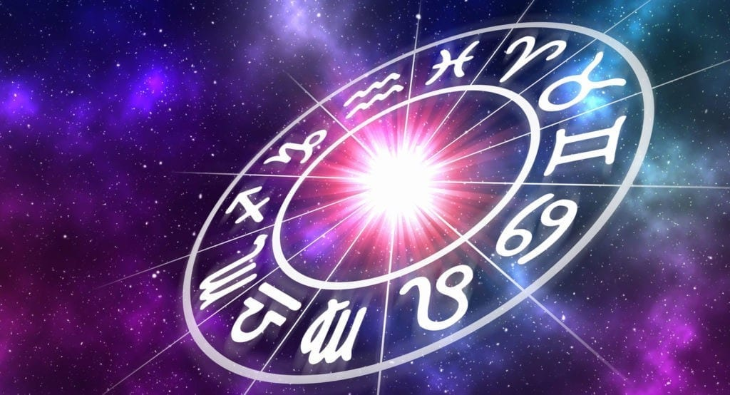 about astrology meaning