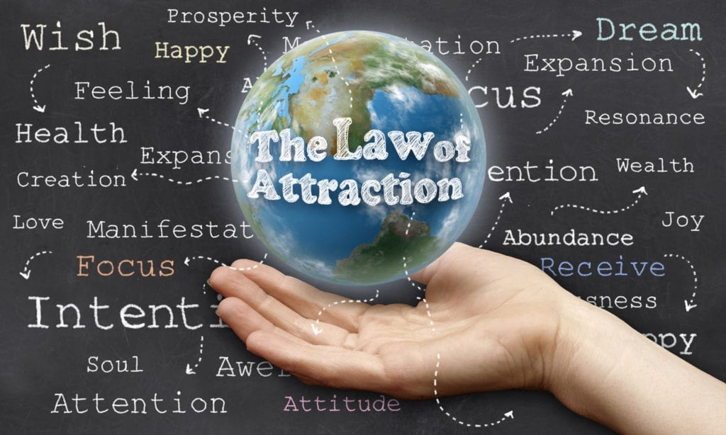 law of attraction and symbolic meanings