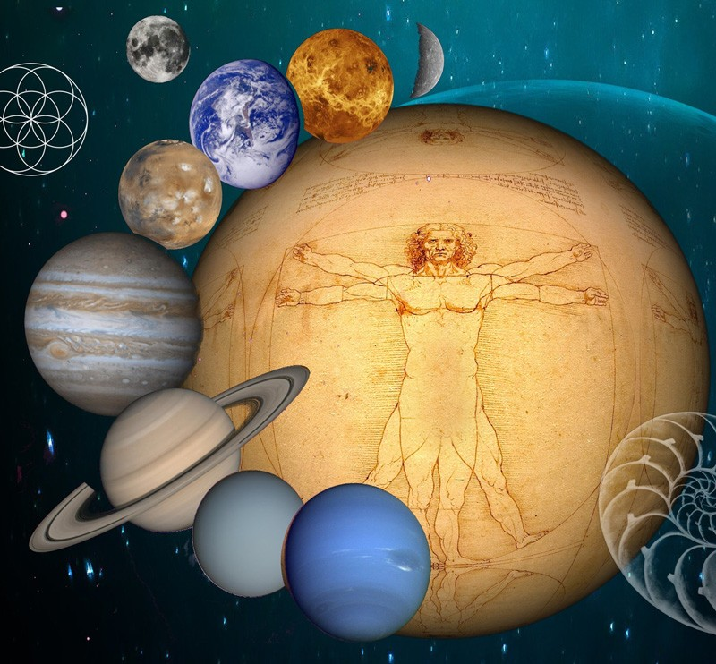 astrological body meanings and planet influence on human body