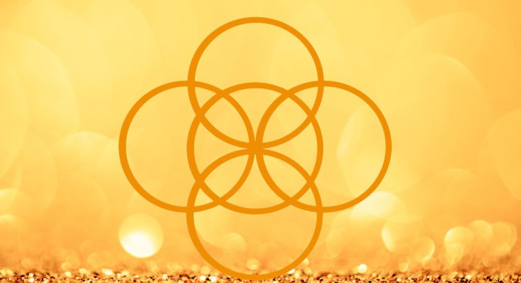 Celtic Meanings of the five fold symbol