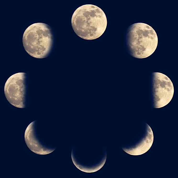 moon signs meaning and moon signs calculator