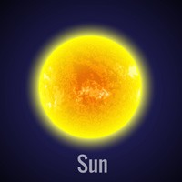 Planet Meaning Sun