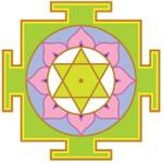 Yantra Mandala Meaning