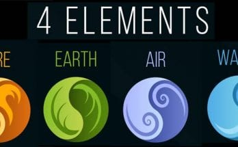 meaning of the four elements