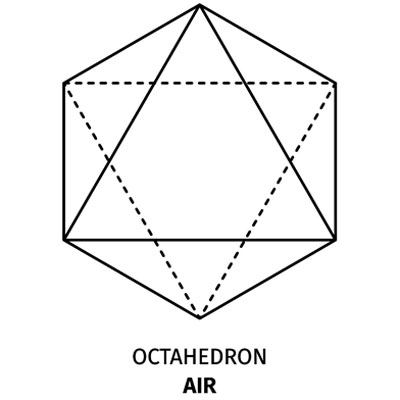 Meaning of Platonic Solids Air Octahedron