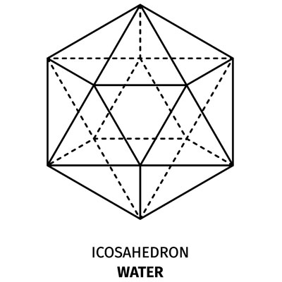 Meaning of Platonic Solids Water Icosahedron