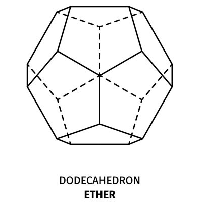 Meaning of Platonic Solids Ether Dodecahedron