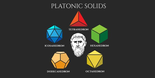 Meaning of Platonic Solids