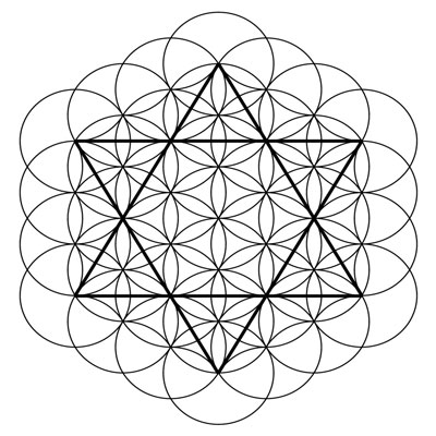 sacred geometry meaning flower of life symbol