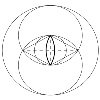 sacred geometry meaning vesica pisces