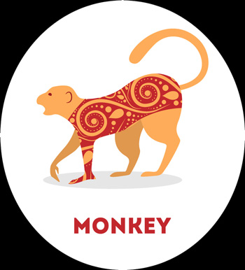 Monkey Chinese Zodiac Sign Meaning and Chinese New Year