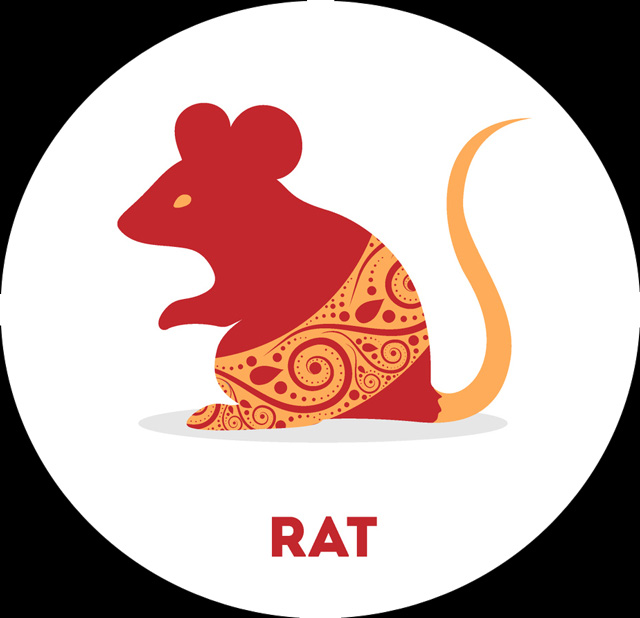 Rat Chinese zodiac sign meaning and Chinese new year