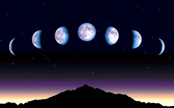 Symbolic Moon Phase Meanings