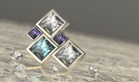 Gemstones to Keep Your Planets Aligned