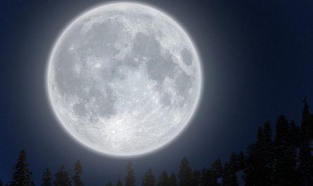 Types of Full Moons