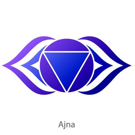 Third Eye Chakra Crystals